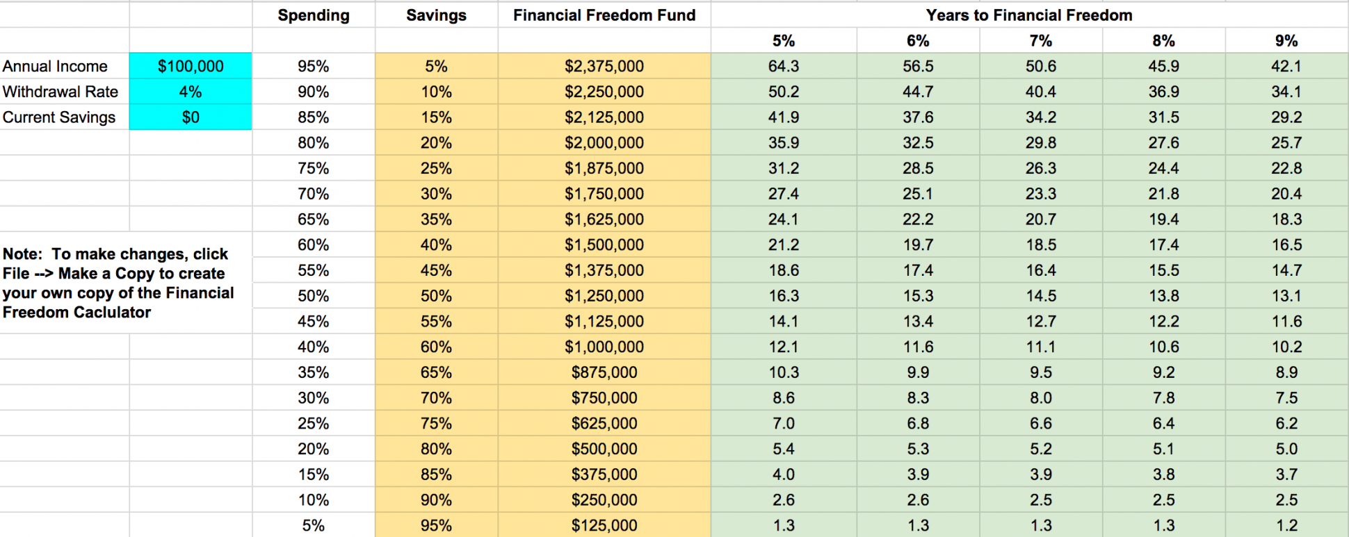 Retirement Calculator Spreadsheets Throughout Simple Retirement Calculator Spreadsheet  Homebiz4U2Profit