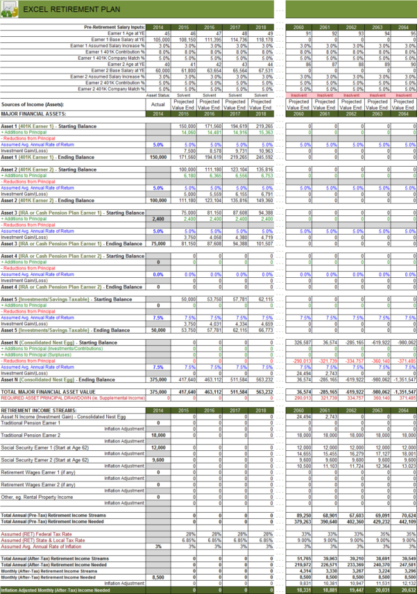 Retirement Calculator Spreadsheets With Retirement Calculator Spreadsheet Template  Spreadsheet Collections
