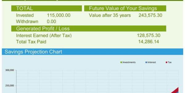 Retirement Cash Flow Spreadsheet In Retirement Calculator Spreadsheet Template And Retirement Cash Flow