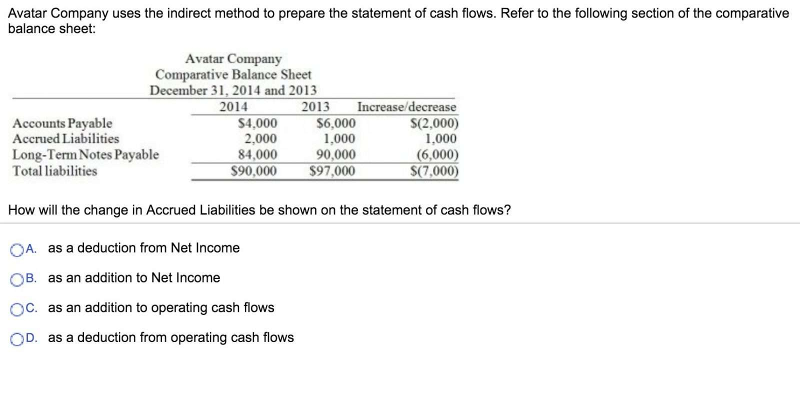 Retirement Cash Flow Spreadsheet With Regard To Sample Cash Flow Statement Or Retirement Cash Flow Projection