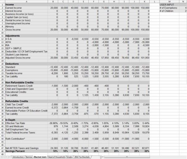 Retirement Cash Flow Spreadsheet Within Retirement Planning Spreadsheet And Retirement Cash Flow Planning