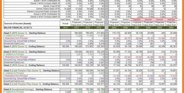 Retirement Excel Spreadsheet Regarding Retirement Budget Spreadsheet Excel Spreadsheet Templates How To