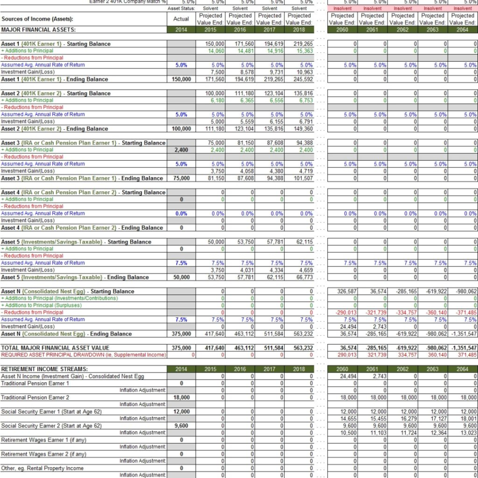 Retirement Excel Spreadsheet With Regard To Excel Retirement Projection Spreadsheet  Retirement Savings Planner