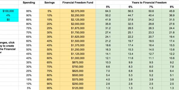 Retirement Income Calculator Spreadsheet Regarding Retirement Planning Calculator Spreadsheet  Homebiz4U2Profit