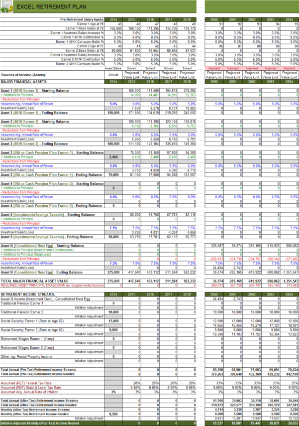 Retirement Income Planning Spreadsheet Throughout Excel Expense Report Template Example Contract Managementet New
