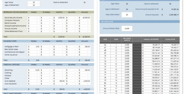 Retirement Spending Spreadsheet Inside Retirement Planning Spreadsheet Templates  Aljererlotgd
