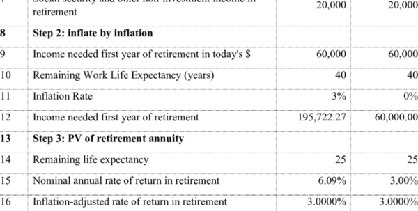 Retirement Spreadsheet In Spreadsheet For Calculating Capital Needs For Retirement  Download