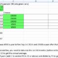 Retirement Spreadsheet Inside Retirement Calculator Excel Spreadsheet Awesome 25 Best Bud Form