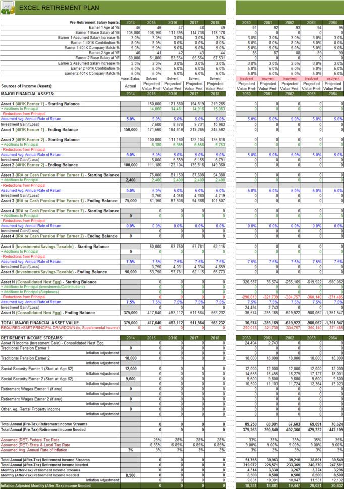 Retirement Spreadsheet Intended For Retirement Calculator Spreadsheet Template  Spreadsheet Collections