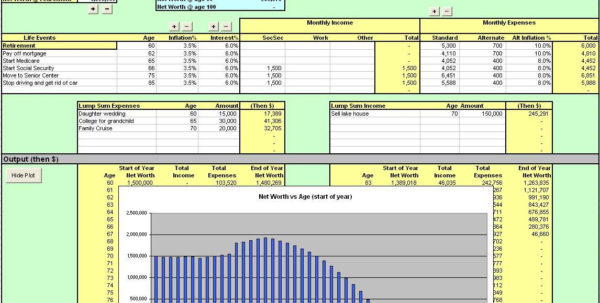 Retirement Spreadsheet Template Throughout Retirement Planning Spreadsheet Template And Retirement Planning