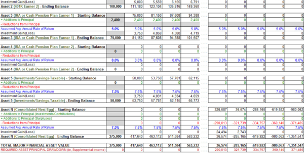 Retirement Spreadsheet Template With Regard To Retirement Calculator Spreadsheet Template  Spreadsheet Collections