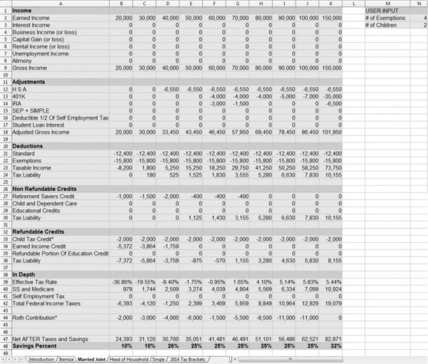 Retirement Spreadsheet Template Within Retirement Planning Worksheet Selo L Ink Co Tax Spreadsheet Example