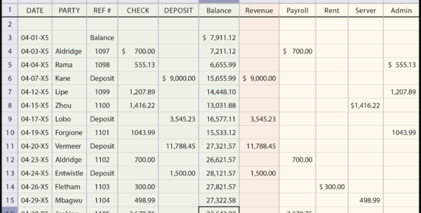 Revenue Recognition Spreadsheet Template With Regard To Accrual Versus Cashbasis Accounting  Principlesofaccounting