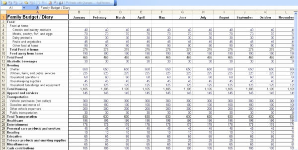 revenue tracking spreadsheet template revenue tracking spreadsheet