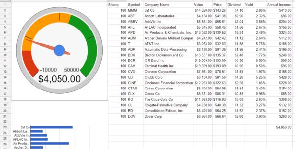 revenue tracking spreadsheet revenue tracking spreadsheet template