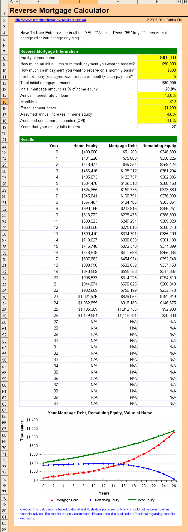 Reverse Mortgage Spreadsheet Within Free Reverse Mortgage Calculator