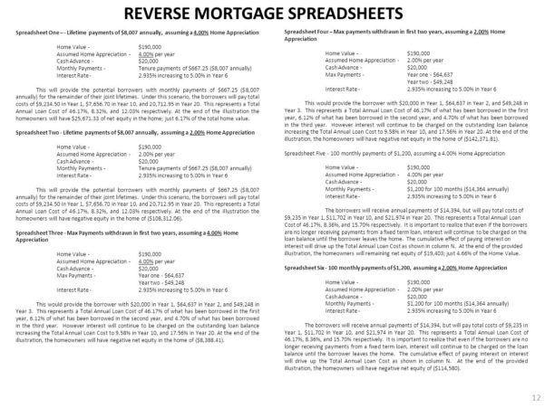 Reverse Mortgage Spreadsheet Within Table Of Contents Page Aag Information 2 Fred Thompson Commercial 3