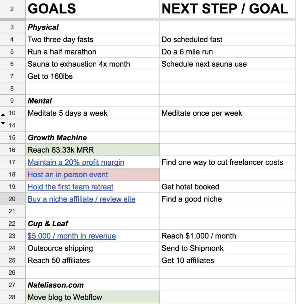 Reverse Pyramid Training Spreadsheet Throughout How I Stay Productive  Nat Eliason