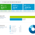 Rideshare Spreadsheet For A Complete Guide To Rideshare Expenses: Earn Moreknowing Them