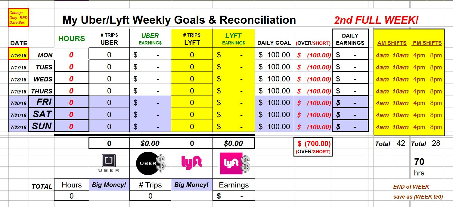 Rideshare Spreadsheet In The Uber/lyft Goals  Reconciliation Excel Spreadsheet