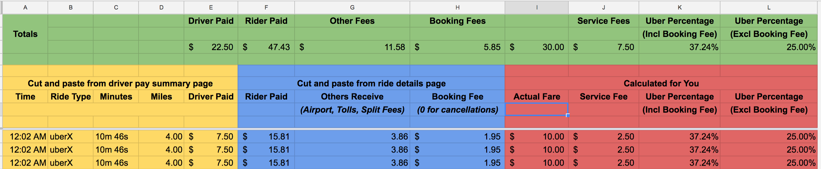 Rideshare Spreadsheet Inside How To Calculate Uber's Percentage In An Upfront Fare World