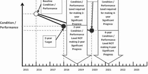Rigid Pavement Design Spreadsheet Regarding Rigid Pavement Designpreadsheet Lovely Life Cycle Costoftware Free