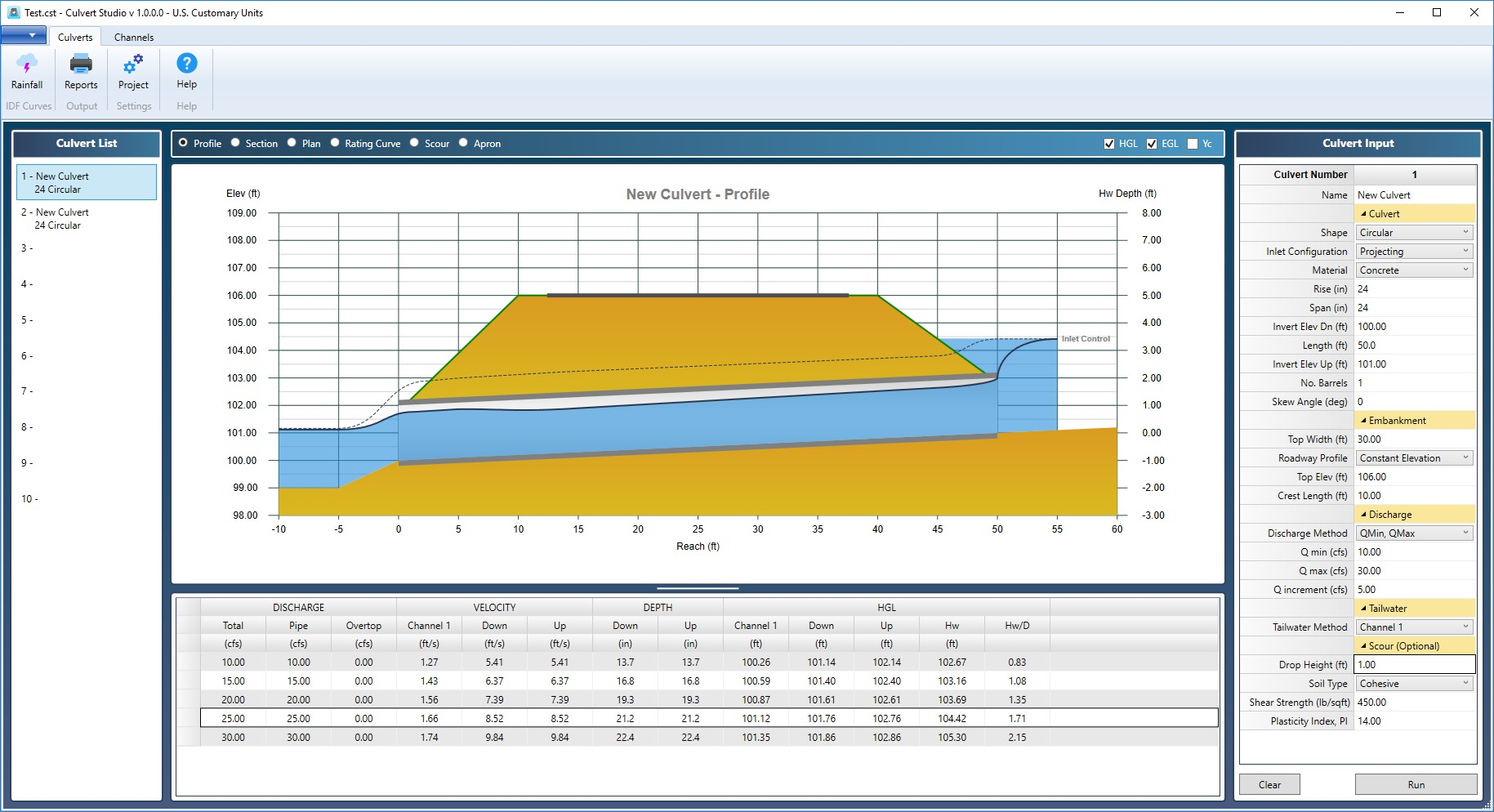 Riprap Sizing Spreadsheet throughout Culvert Design Software  Culvert Studio