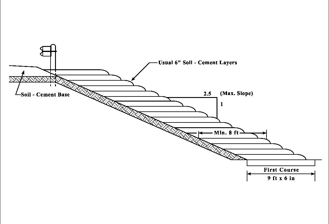Riprap Sizing Spreadsheet with regard to Hydraulic Design Manual: Embankment Protection