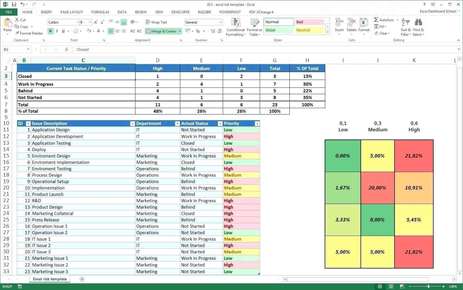 Risk Management Spreadsheet Example With Project Management Spreadsheet Template Free Numbers Template