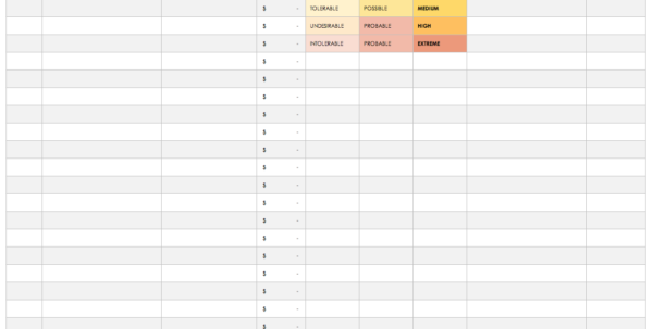 Risk Management Spreadsheet Template Regarding Free Risk Assessment Matrix Templates  Smartsheet