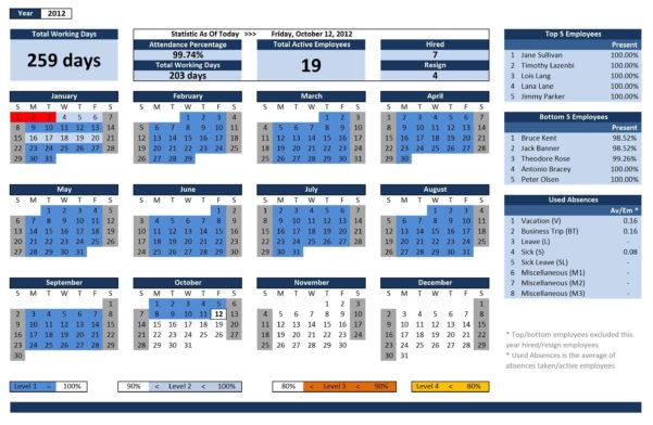 Rl Spreadsheet Regarding Rl Spreadsheet – Spreadsheet Collections