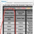 Rl Spreadsheet Xbox One Throughout Damage Level 3 Helmet Pubg Bcca Chart Updated Xbox Kdpyyyg5 ~ Agroclasi