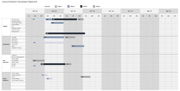 Roadmap Spreadsheet For Free Product Roadmap Templates  Smartsheet