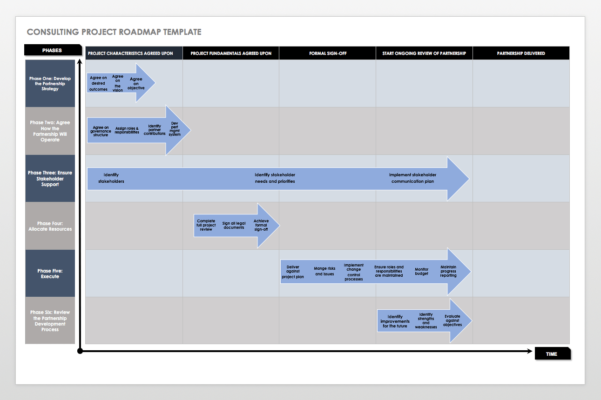 Roadmap Spreadsheet Regarding Free Product Roadmap Templates  Smartsheet