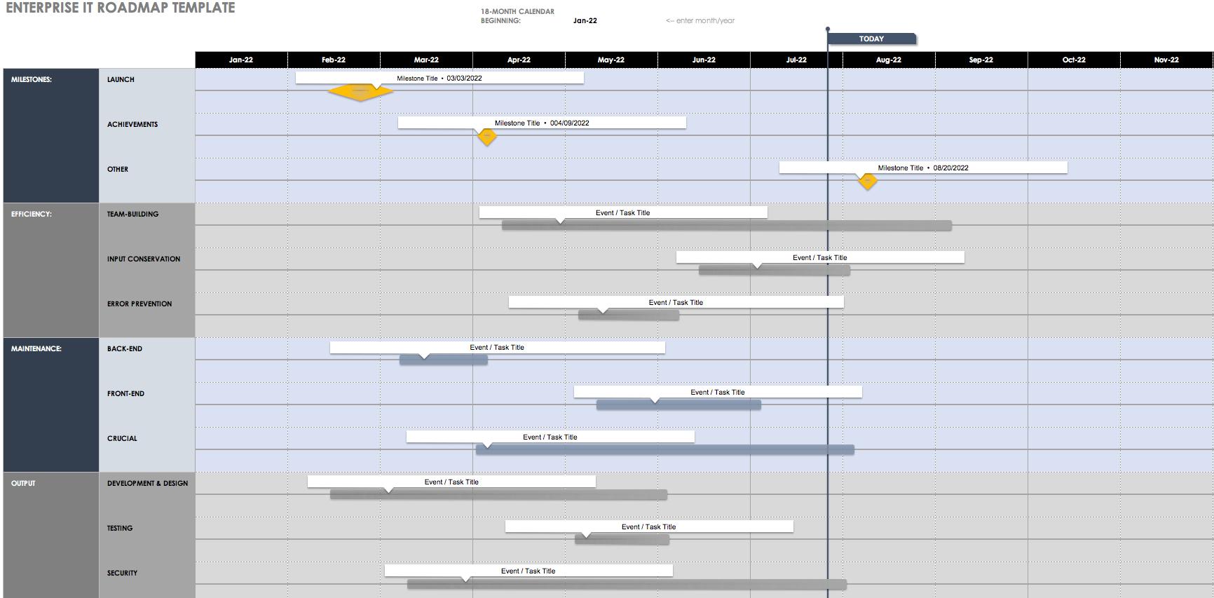 Roadmap Spreadsheet Throughout Free Product Roadmap Templates  Smartsheet
