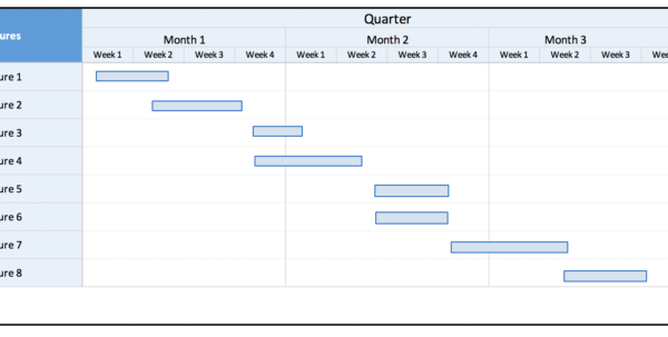 Roadmap Spreadsheet With Regard To 16 Free Product Roadmap Templates  Aha!