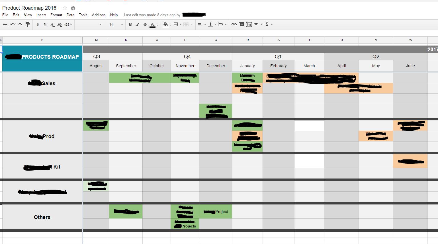Roadmap Spreadsheet With Roadmap Spreadsheet With Spreadsheet App For Android Spreadsheet