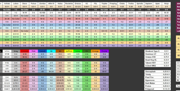 Rocket League Index Spreadsheet Inside Rocket League Pricing Index  Kayakmedia.ca