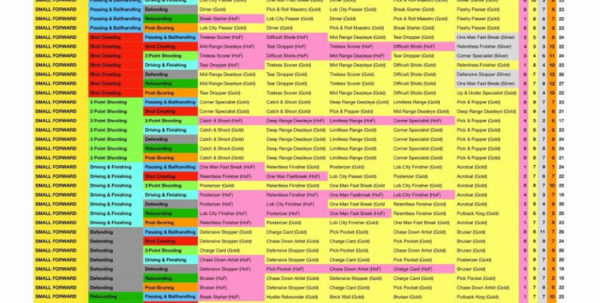 Rocket League Index Spreadsheet Regarding Rocket League Price Index Spreadsheet Best Of Luxury Pics Rocket