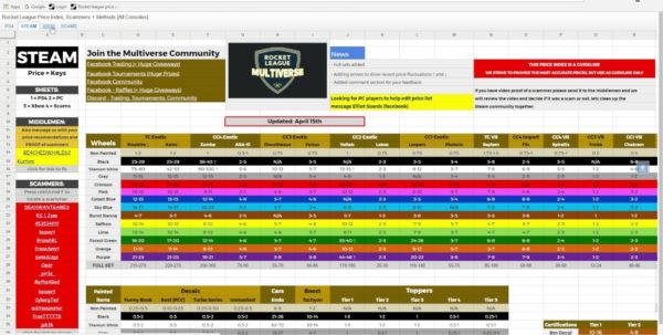 Rocket League Prices Multiverse Spreadsheet Inside Rocket League Item Prices Spreadsheet Xbox Trading Multiverse