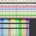 Rocket League Prices Multiverse Spreadsheet within Rocket League Spreadsheet Xbox One Price List Multiverse Prices For
