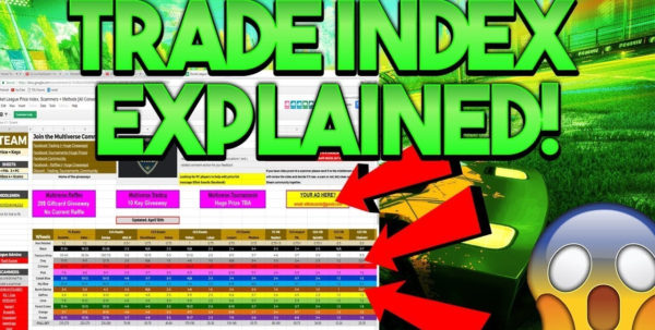 Rocket League Spreadsheet Prices Xbox Pertaining To Sheet Maxresdefault Rocket League Trading Prices Spreadsheet Pc
