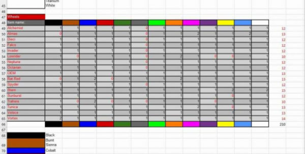 Rocket League Spreadsheet Prices Xbox Pertaining To Sheet Xbox Rocket Leagueces Spreadsheet Maxresdefault Newce Index