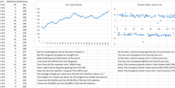Rocket League Spreadsheet Trading Within Rocket League Spreadsheet Prices Google Multiverse Xbox Pc