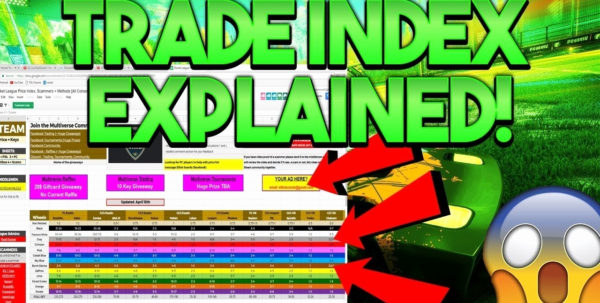 Rocket League Spreadsheet Xbox With Xbox Rocket League Spreadsheet Best Of Trade Index Explained