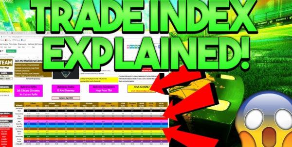 Rocket League Trading Prices Xbox One Spreadsheet For Rocket League Spreadsheet Prices Unique Rocket League Xbox Price