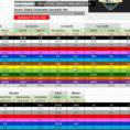 Rocket League Trading Prices Xbox One Spreadsheet Throughout Rocket League Trading Spreadsheet Guide Xbox One Prices  Askoverflow