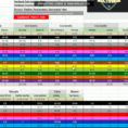 Rocket League Trading Spreadsheet pertaining to Rocket League Trading Spreadsheet Guide Xbox One Prices  Askoverflow