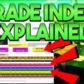 Rocket League Xbox One Spreadsheet Inside Rocket League Xbox Price Spreadsheet  Aljererlotgd