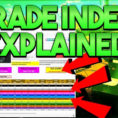 Rocket League Xbox Spreadsheet Pertaining To Xbox Rocket League Spreadsheet Best Of Trade Index Explained